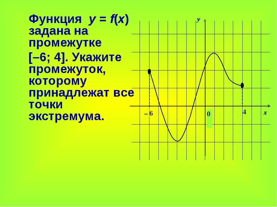 Функция у = f(x) задана на промежутке [–6; 4]. Укажите промежуток, которому...