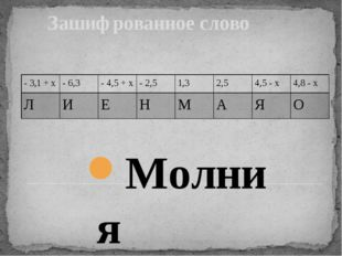 Зашифрованное слово Молния - 3,1 +x - 6,3 - 4,5 +x - 2,5 1,3 2,5 4,5 -x 4,8