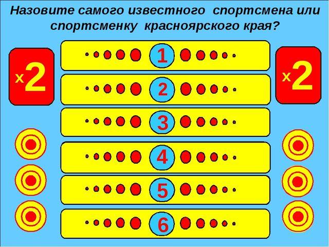 Иван Ярыгин35 Евгений Устюгов 24 Ольга Медведева 16 Павел Ростовцев 12 Сай...