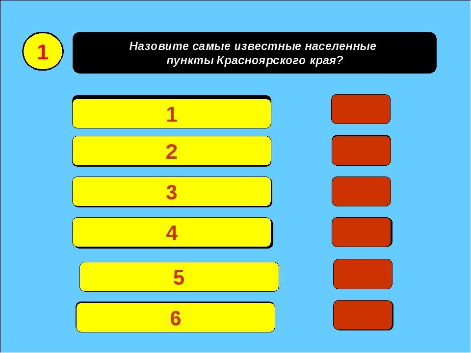 Назовите самые известные населенные пункты Красноярского края? 1 Емельяново3...