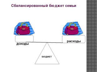 Сбалансированный бюджет семьи БЮДЖЕТ ДОХОДЫ расходы