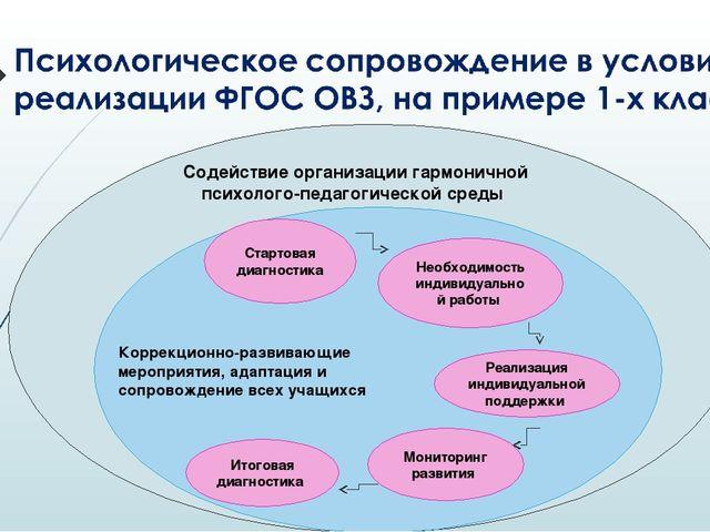 Содействие организации гармоничной психолого-педагогической среды Коррекцион...