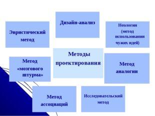 Методы проектирования Исследовательский метод Метод аналогии Метод «мозговог