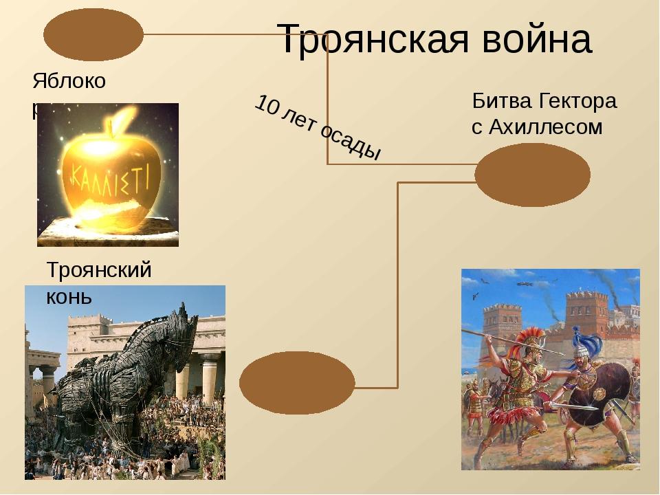 Троянская война Яблоко раздора Битва Гектора с Ахиллесом Троянский конь 10 ле...