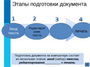 Этапы подготовки документа Подготовка документа на компьютере состоит из нес