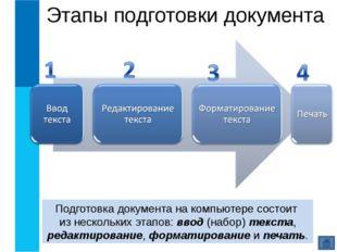Этапы подготовки документа Подготовка документа на компьютере состоит из неск