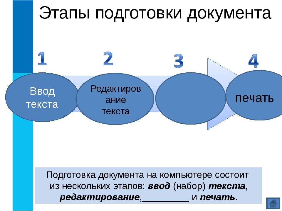 Этапы подготовки документа Подготовка документа на компьютере состоит из нес...