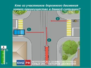0 25 Кто из участников дорожного движения имеет преимущество в данной ситуаци