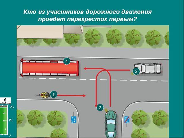 25 0 15 Кто из участников дорожного движения проедет перекресток первым? 1 3...