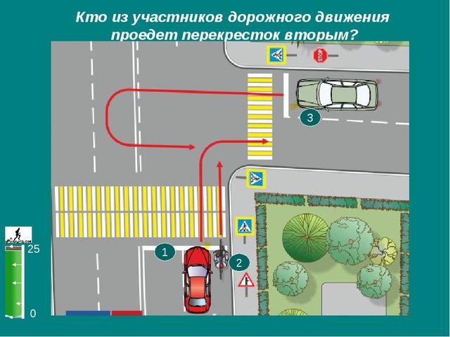 0 25 Кто из участников дорожного движения проедет перекресток вторым? 2 1 3