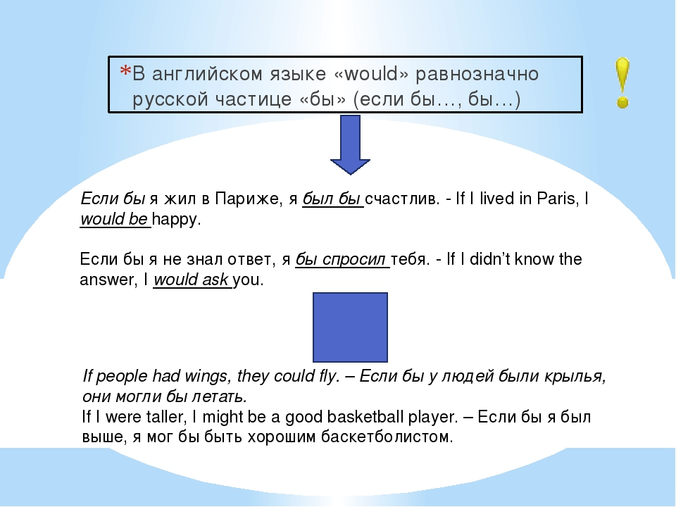В английском языке «would» равнозначно русской частице «бы» (если бы…, бы…) Е...