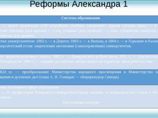 Реформы Александра 1 Система образования 1803 г. — новое положение «Об устрой