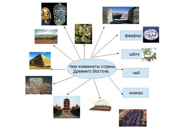 Чем знамениты страны Древнего Востока. фарфор шёлк чай компас