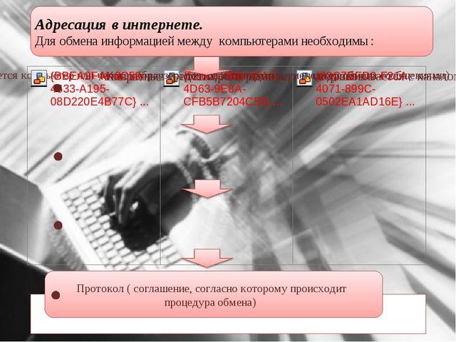 Адресация в интернете. Для обмена информацией между компьютерами необходимы :