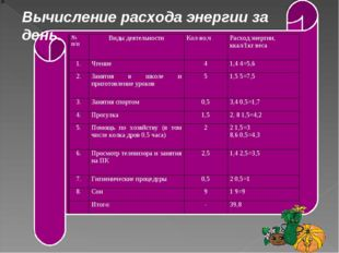 Вычисление расхода энергии за день. № п/пВиды деятельностиКол-во,чРасход э