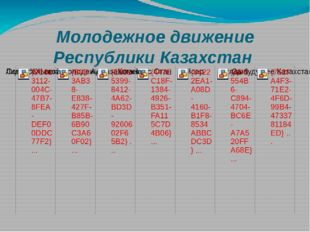 Молодежное движение Республики Казахстан