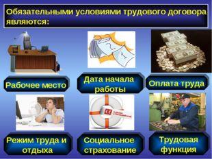 Обязательными условиями трудового договора являются: Рабочее место Дата начал