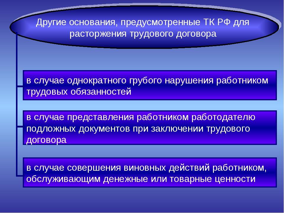 Другие основания, предусмотренные ТК РФ для расторжения трудового договора в...
