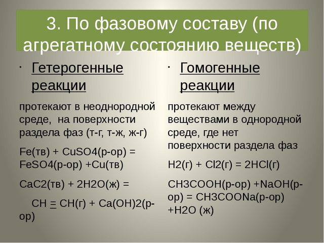 3. По фазовому составу (по агрегатному состоянию веществ) Гетерогенные реакци...