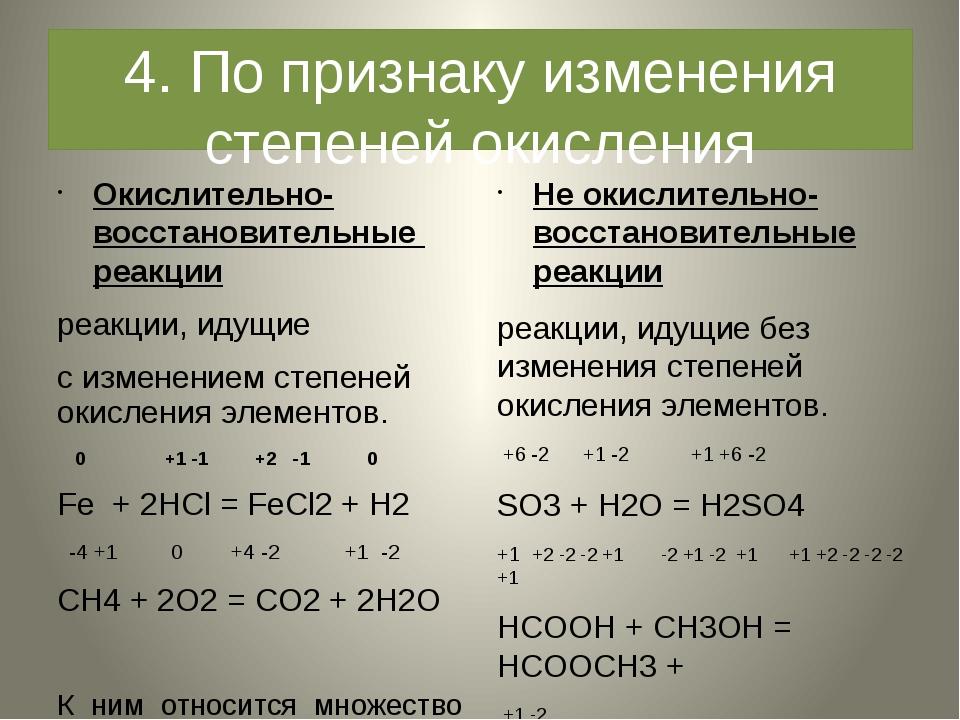 4. По признаку изменения степеней окисления Окислительно-восстановительные ре...