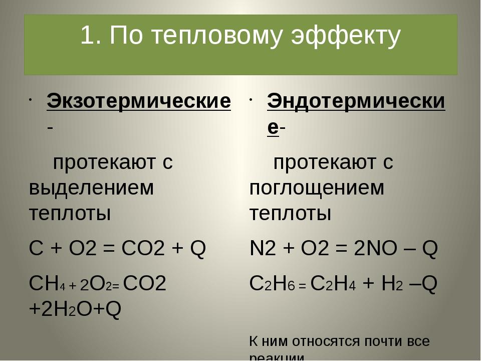 1. По тепловому эффекту Экзотермические - протекают с выделением теплоты С +...