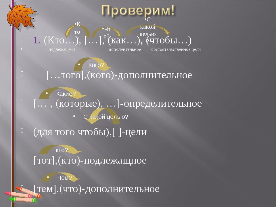 1. (Кто…), […], (как…), (чтобы…) подлежащное дополнительное обстоятельственн...