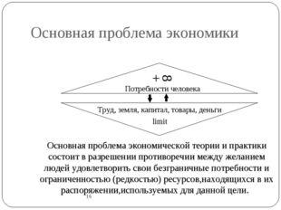 Основная проблема экономики 16 Потребности человека + Труд, земля, капитал, т