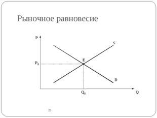 Рыночное равновесие 25 P Q E D S PE QE 25
