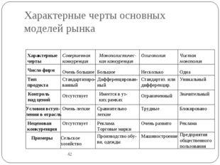 Характерные черты основных моделей рынка 42 Совершенная конкуренция Монополис