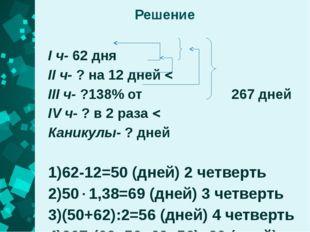 Решение I ч- 62 дня II ч- ? на 12 дней   III ч- ?138% от  267 дней IV ч- ?