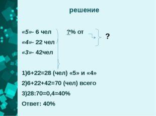 решение «5»- 6 чел ?% от «4»- 22 чел «3»- 42чел 1)6+22=28 (чел) «5» и «4» 2)6