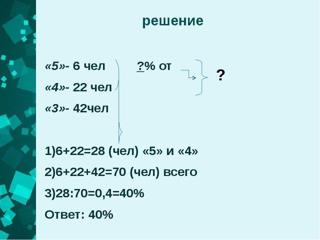 решение «5»- 6 чел ?% от «4»- 22 чел «3»- 42чел 1)6+22=28 (чел) «5» и «4» 2)6...