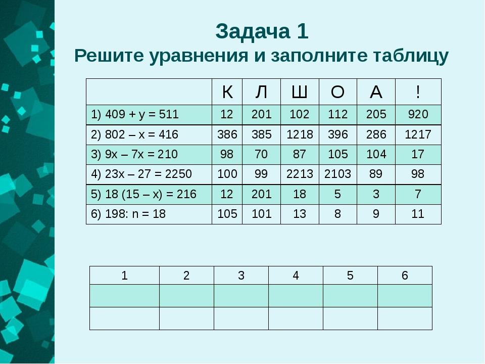 Задача 1 Решите уравнения и заполните таблицу К Л Ш О А ! 1) 409+y= 511 12 20...