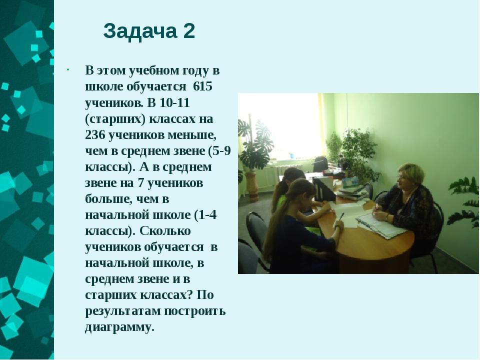 Задача 2 В этом учебном году в школе обучается 615 учеников. В 10-11 (старших...
