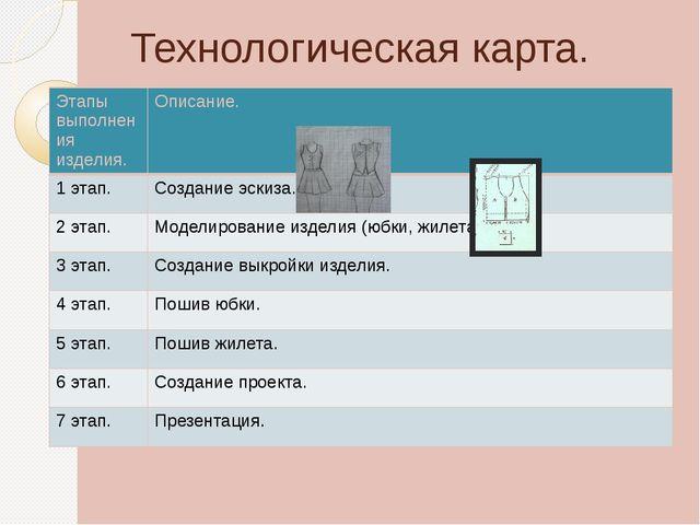 Технологическая карта. Этапы выполнения изделия. Описание. 1 этап. Создание э...