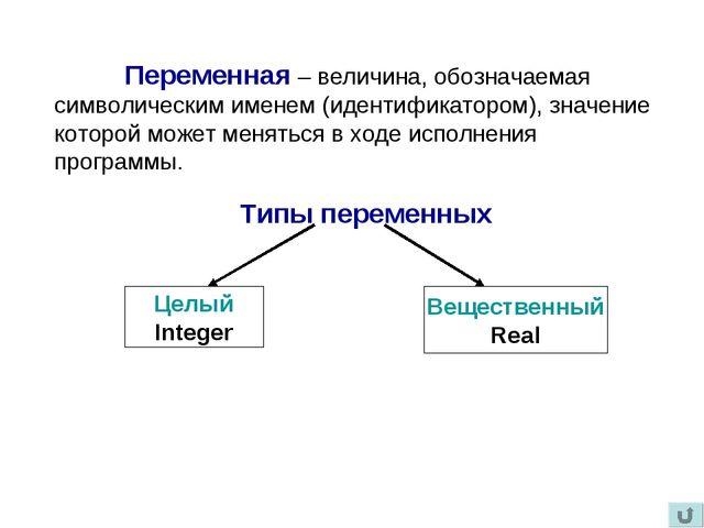 Переменная – величина, обозначаемая символическим именем (идентификатором),...