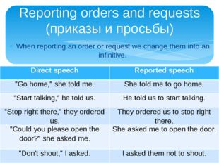 When reporting an order or request we change them into an infinitive. Reporti
