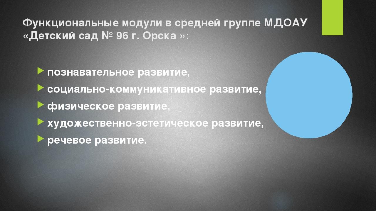 Функциональные модули в средней группе МДОАУ «Детский сад № 96 г. Орска »: по...