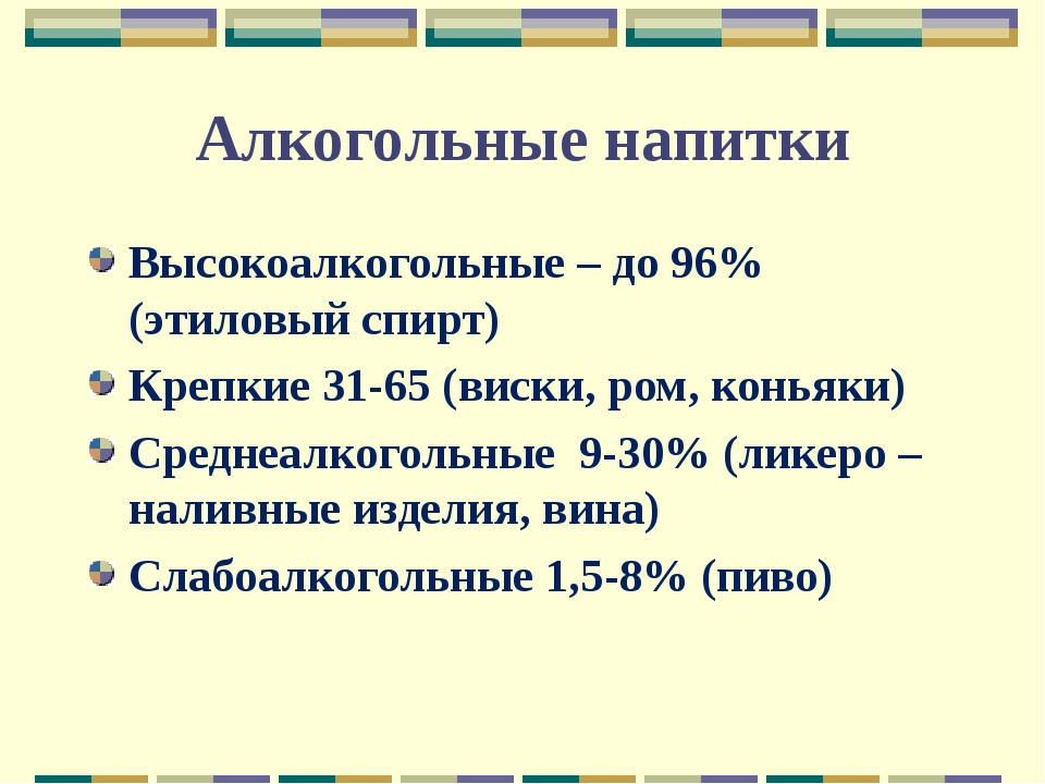 Алкогольные напитки Высокоалкогольные – до 96% (этиловый спирт) Крепкие 31-65...