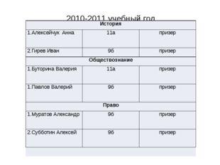 2010-2011 учебный год История 1.Алексейчук Анна 11а призер 2.Гирев Иван 9б пр