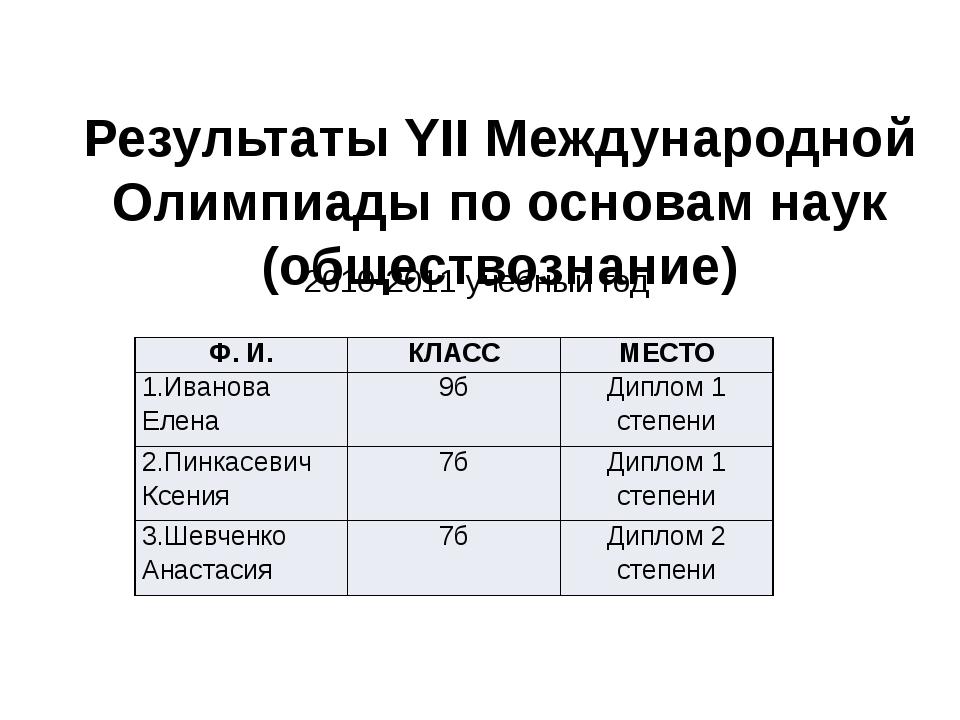 Результаты YII Международной Олимпиады по основам наук (обществознание) 2010-...