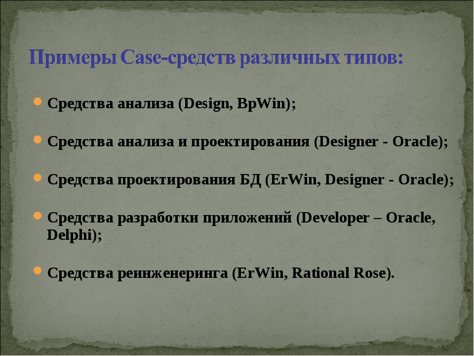 Средства анализа (Design, BpWin); Средства анализа и проектирования (Designer...