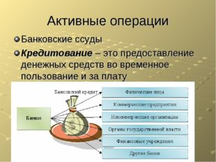 Активные операции Банковские ссуды Кредитование– это предоставление денежных