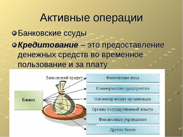 Активные операции Банковские ссуды Кредитование– это предоставление денежных...