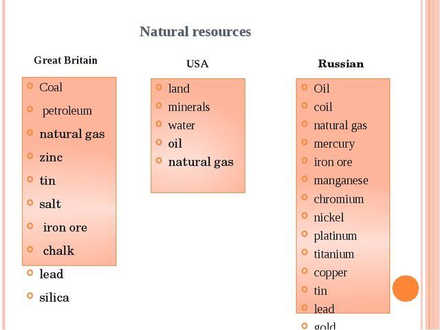 Natural resources Coal petroleum natural gas zinc tin salt iron ore chalk lea...