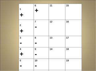 1 +6 +1115 2 +7 -1216 3 -8 -1317 4 +9 -1418 5 -10 -19 20