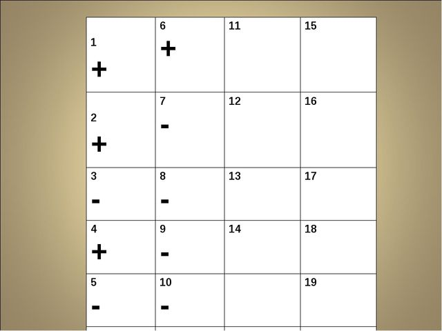 1 +6 +1115 2 +7 -1216 3 -8 -1317 4 +9 -1418 5 -10 -19 20...