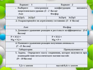 Вариант - 1 Вариант - 2 Выберите электронную конфигурацию внешнего энергетиче