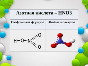 Азотная кислота – НNO3 Графическаяформула Модель молекулы