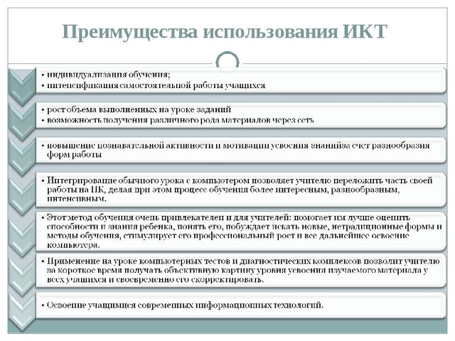 Преимущества использования ИКТ